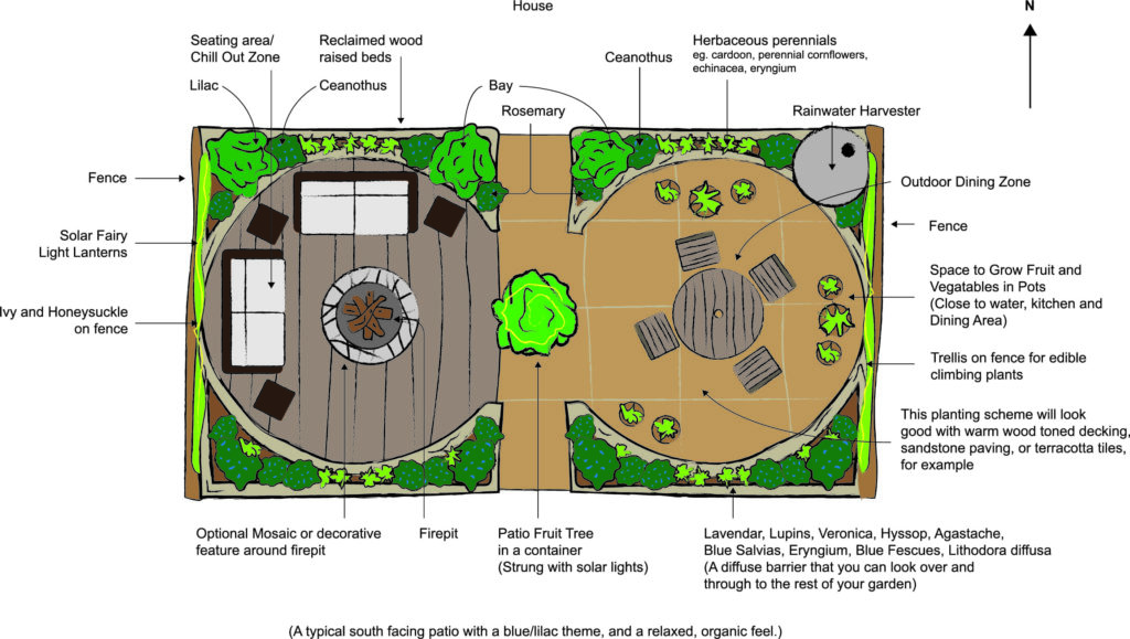 illustration of the perfect patio space, including the best plants and structures to use